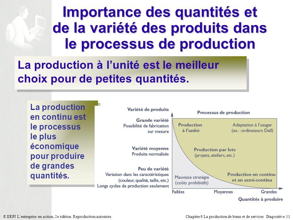Importance des quantités et de la variété des produits dans le processus de production