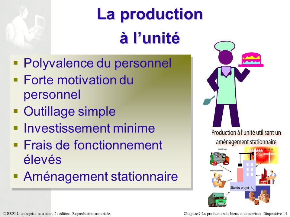La production à l'unité