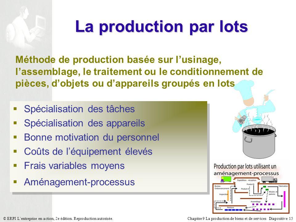 La production par lots