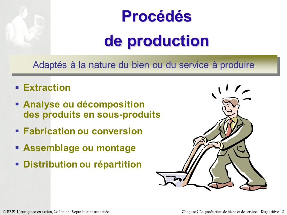 Procédés de production