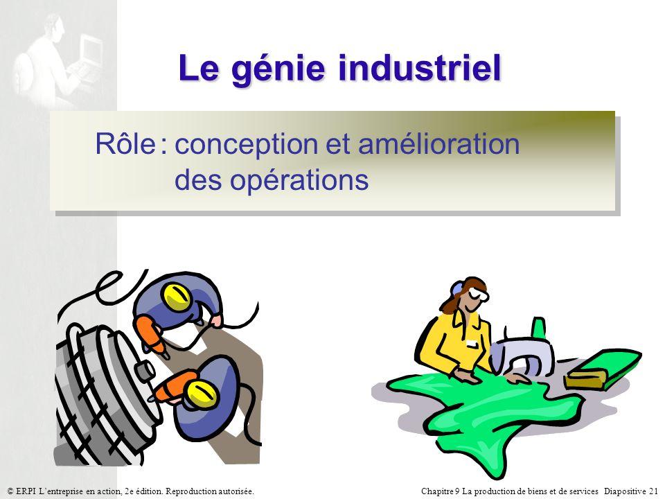 Le génie industriel Rôle : conception et amélioration des opérations