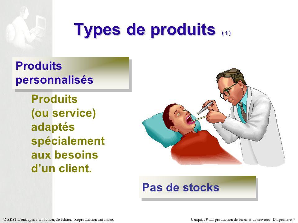 Types de produits ( 1 ) Produits personnalisés