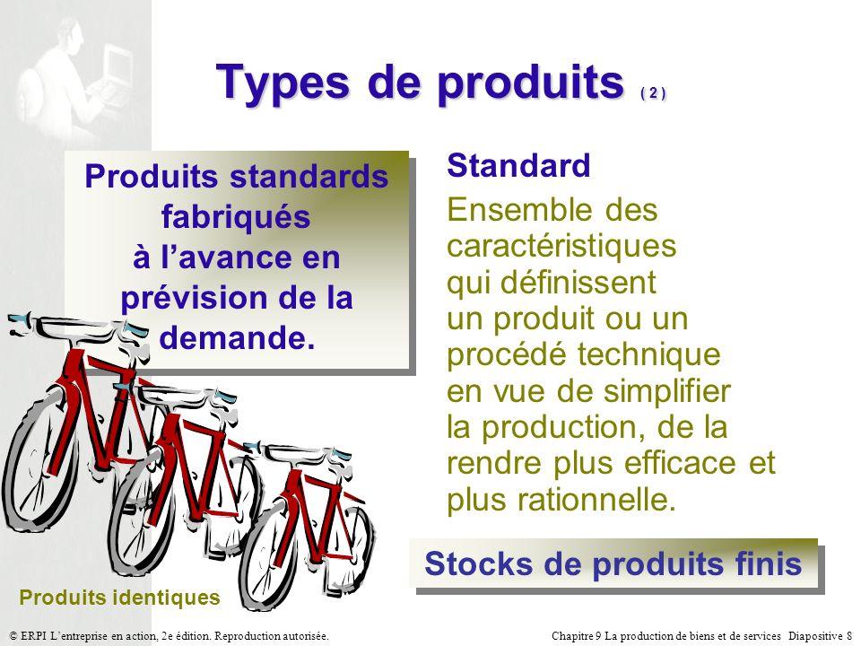 Types de produits ( 2 ) Standard