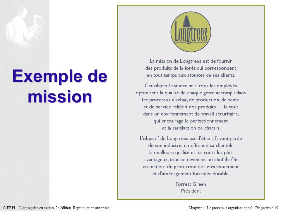 Exemple de mission © ERPI – L'entreprise en action, 2e édition. Reproduction autorisée.