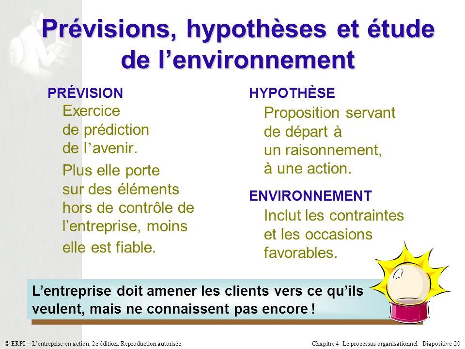 Prévisions, hypothèses et étude de l'environnement