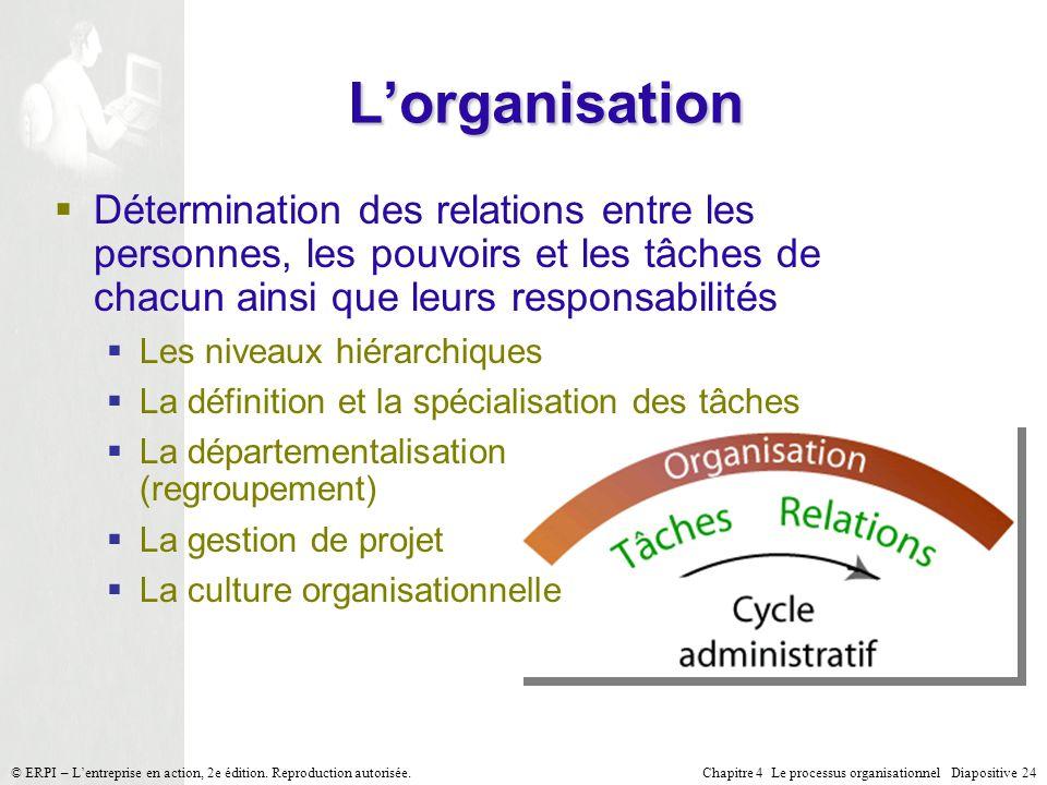 L'organisation Détermination des relations entre les personnes, les pouvoirs et les tâches de chacun ainsi que leurs responsabilités.