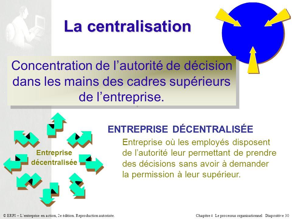 Entreprise décentralisée