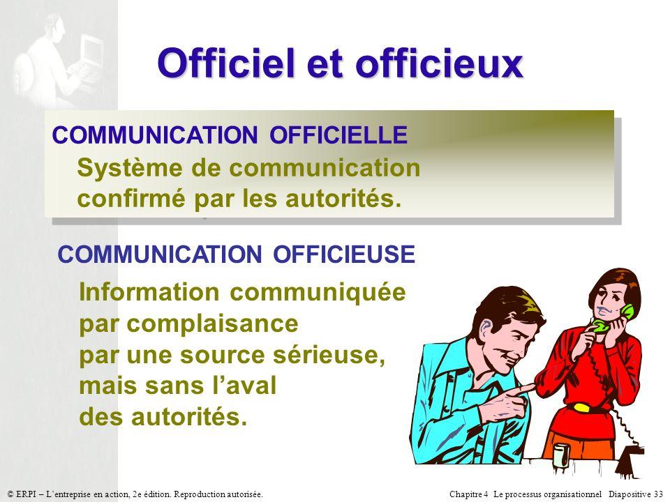 Officiel et officieux COMMUNICATION OFFICIELLE Système de communication confirmé par les autorités.
