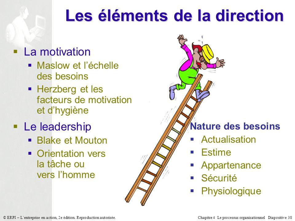 Les éléments de la direction