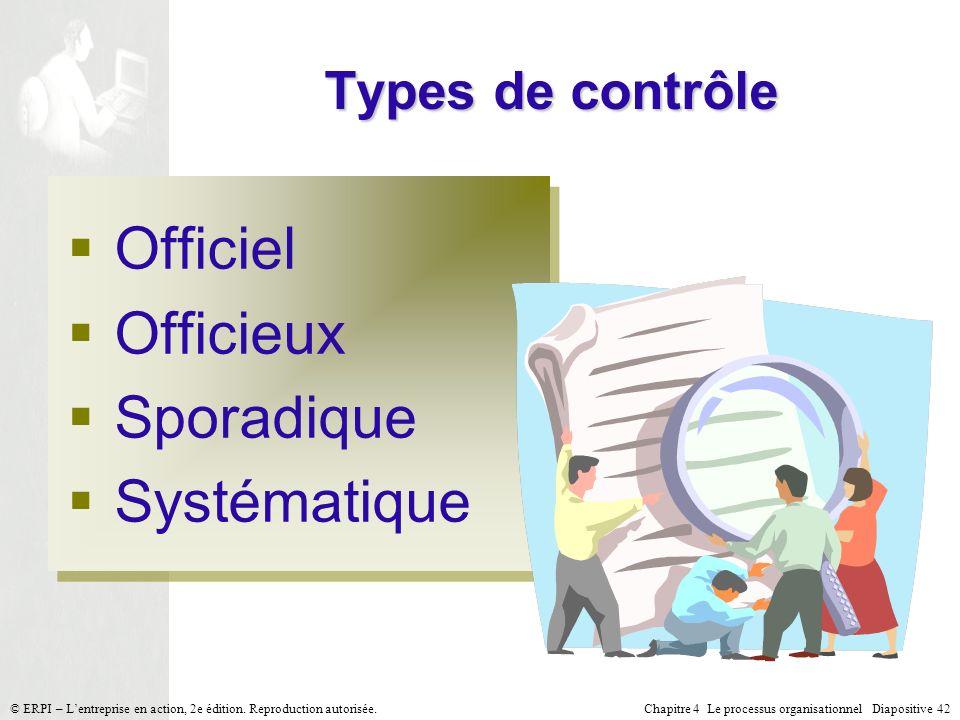 Officiel Officieux Sporadique Systématique Types de contrôle