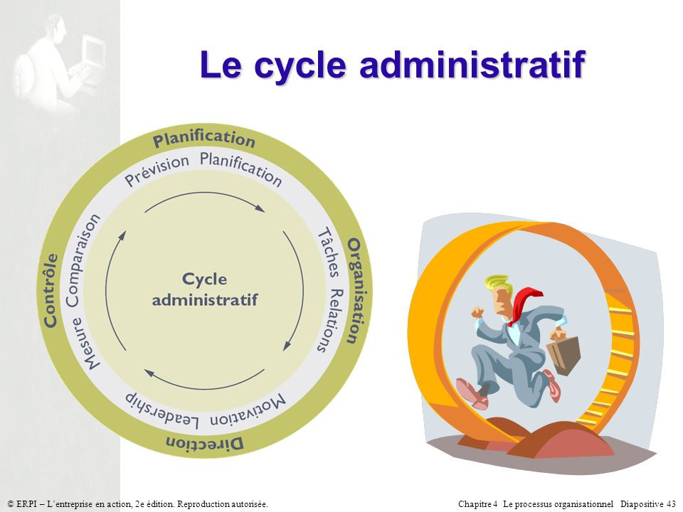 Le cycle administratif