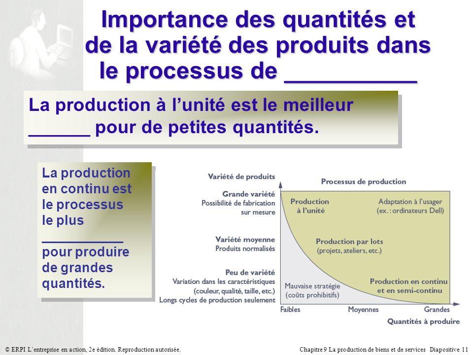 Importance des quantités et de la variété des produits dans le processus de __________