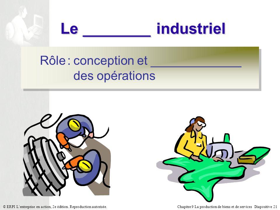 Le ________ industriel
