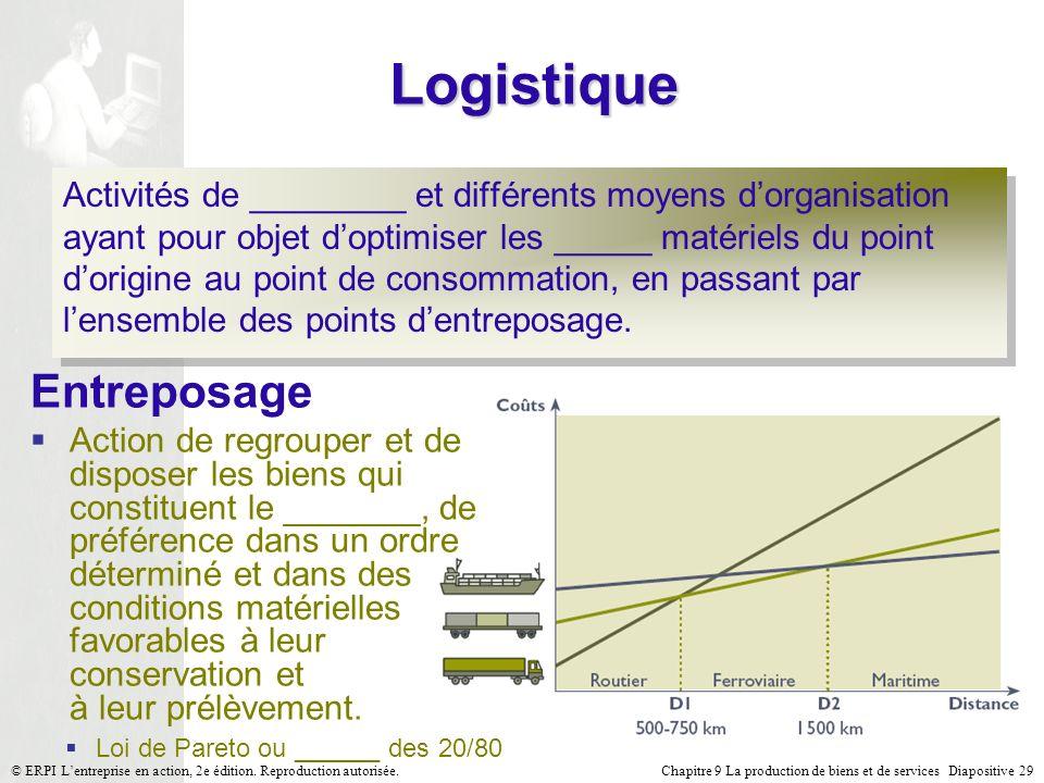 Logistique Entreposage