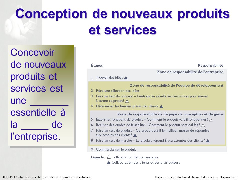 Conception de nouveaux produits et services