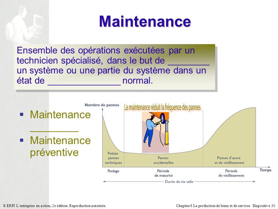 Maintenance Maintenance ________ Maintenance préventive