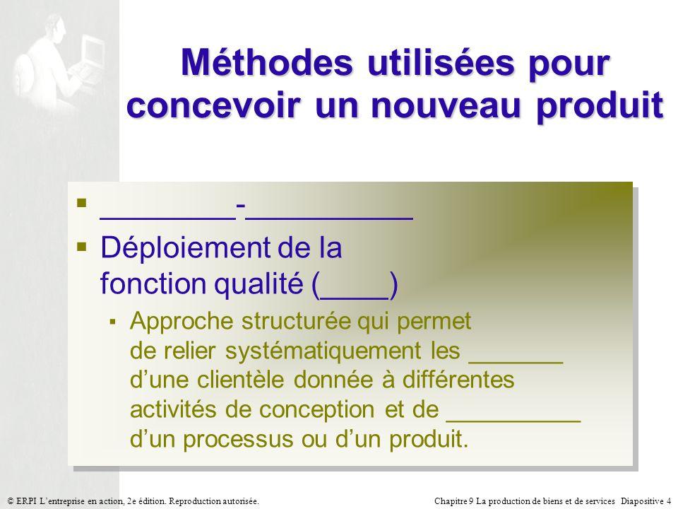Méthodes utilisées pour concevoir un nouveau produit
