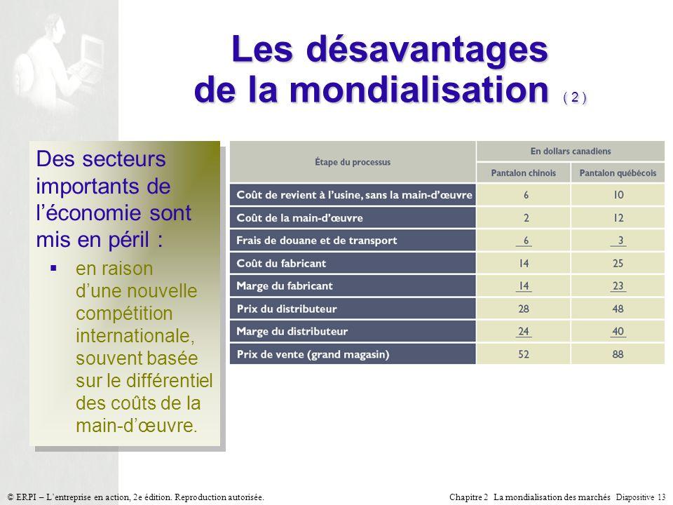 Les désavantages de la mondialisation ( 2 )