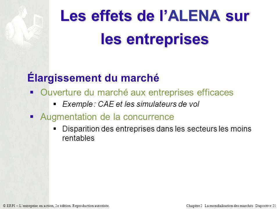 Les effets de l'ALENA sur les entreprises