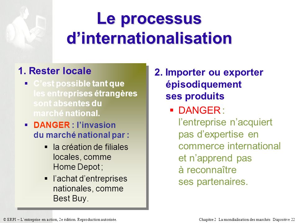 Le processus d'internationalisation
