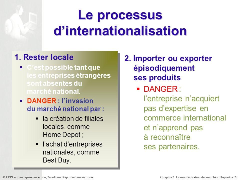 Le processus d'internationalisation
