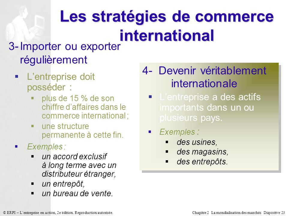 Les stratégies de commerce international