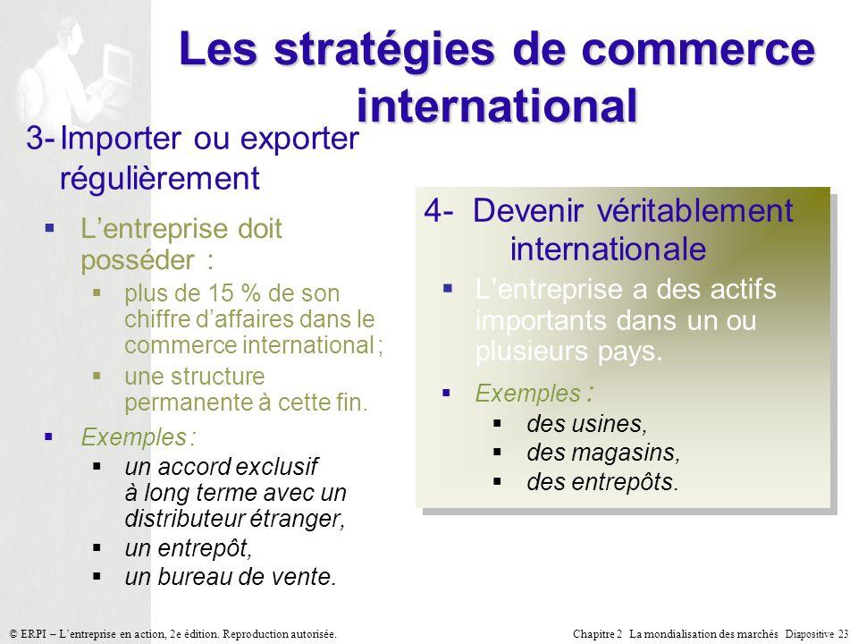 Les stratégies de commerce international
