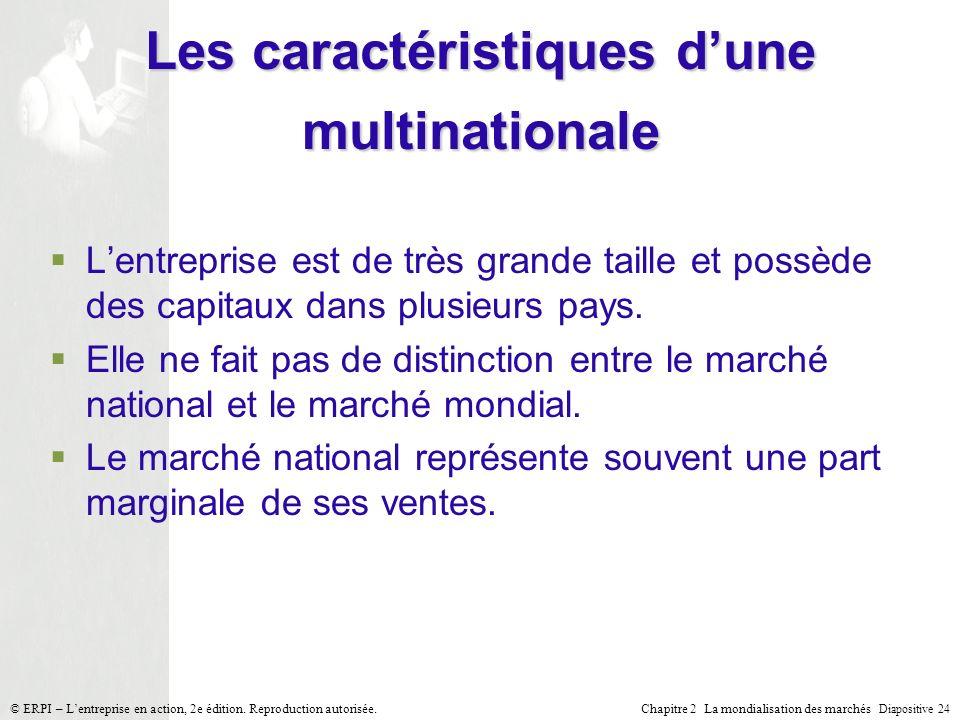 Les caractéristiques d'une multinationale