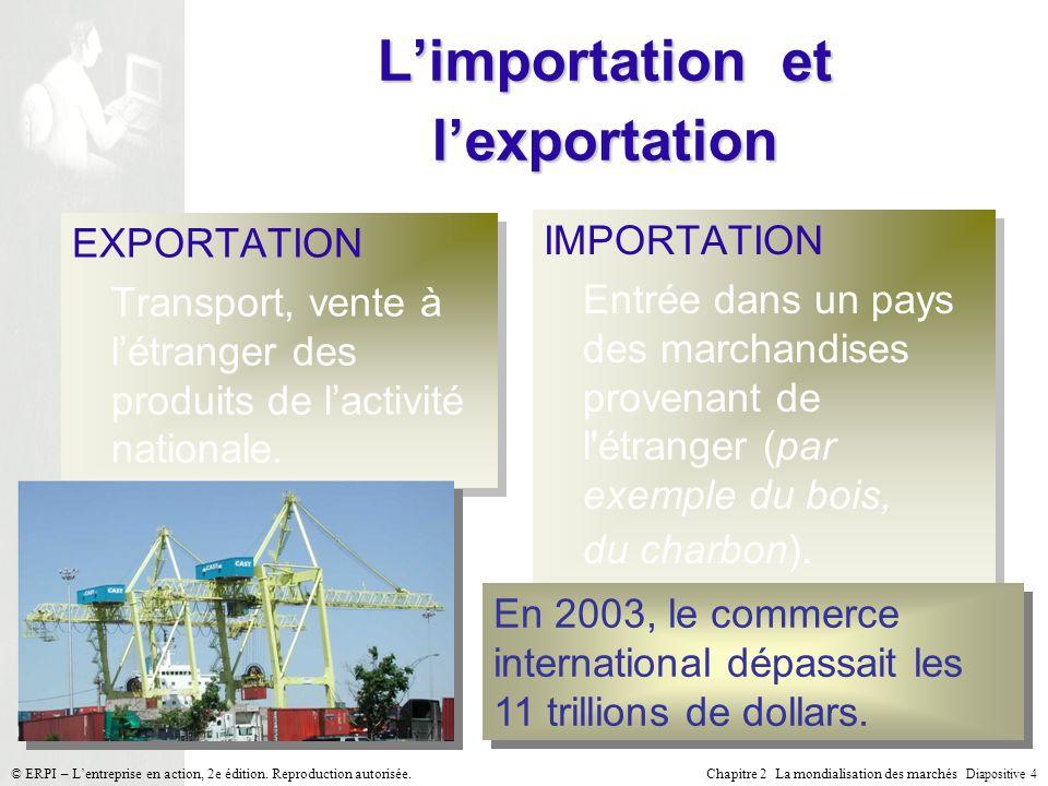 L'importation et l'exportation