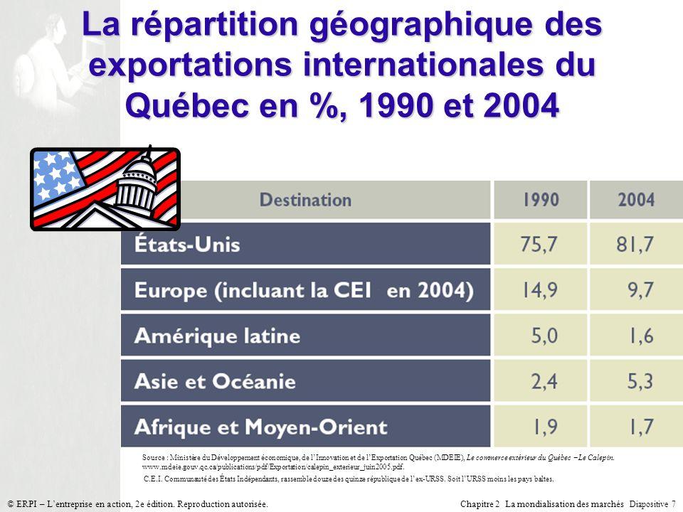 La répartition géographique des exportations internationales du Québec en %, 1990 et 2004