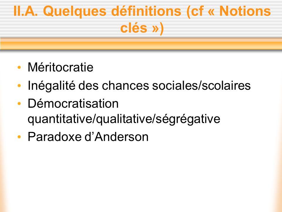 II.A. Quelques définitions (cf « Notions clés »)