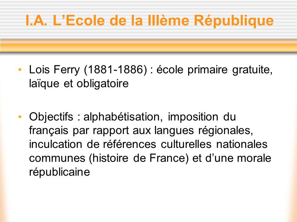 I.A. L'Ecole de la IIIème République