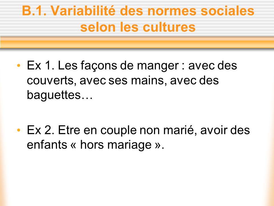 B.1. Variabilité des normes sociales selon les cultures