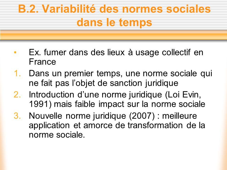 B.2. Variabilité des normes sociales dans le temps