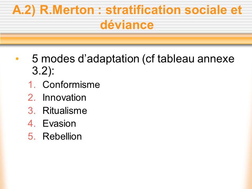 A.2) R.Merton : stratification sociale et déviance