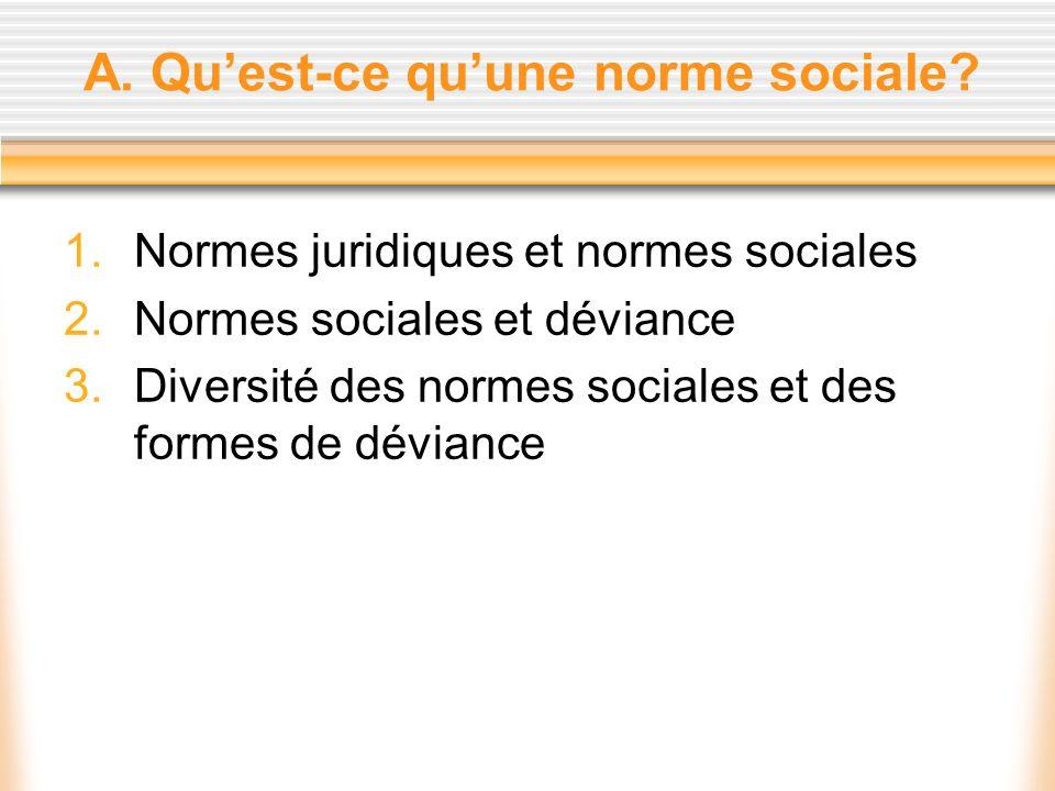 A. Qu'est-ce qu'une norme sociale