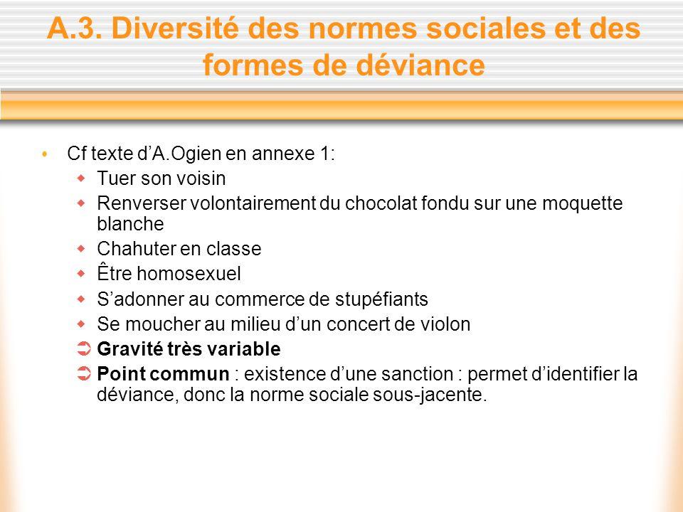 A.3. Diversité des normes sociales et des formes de déviance