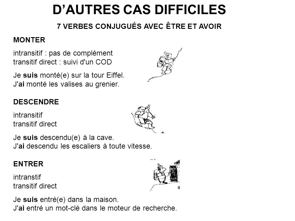 D'AUTRES CAS DIFFICILES 7 VERBES CONJUGUÉS AVEC ÊTRE ET AVOIR