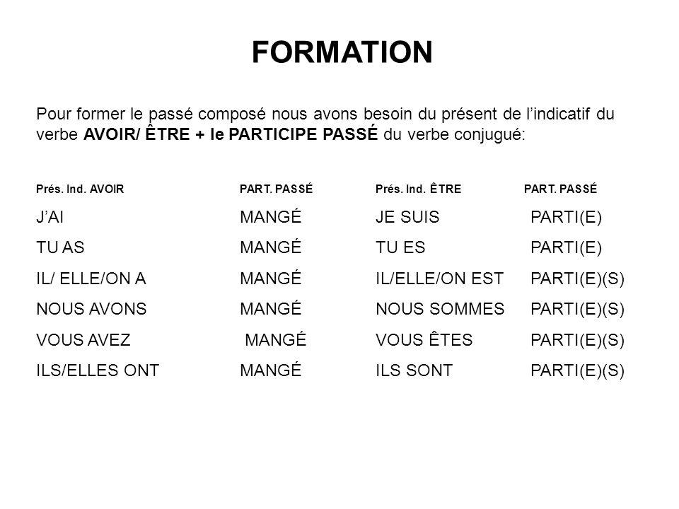FORMATIONPour former le passé composé nous avons besoin du présent de l'indicatif du verbe AVOIR/ ÊTRE + le PARTICIPE PASSÉ du verbe conjugué: