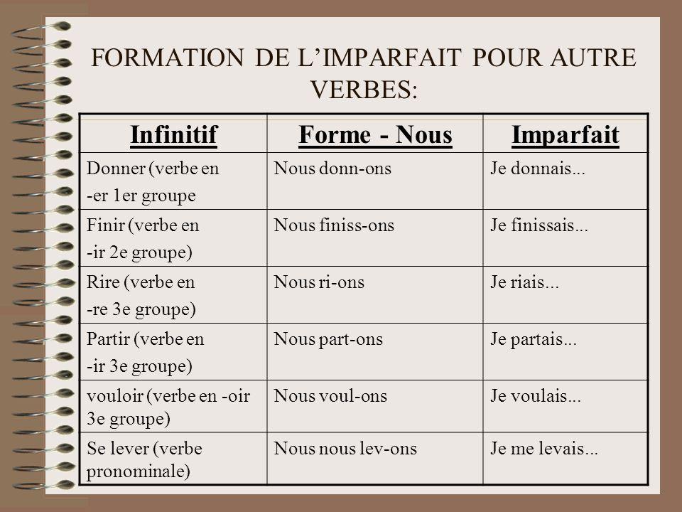 FORMATION DE L'IMPARFAIT POUR AUTRE VERBES: