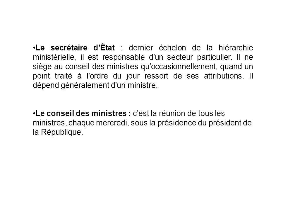 Le secrétaire d État : dernier échelon de la hiérarchie ministérielle, il est responsable d un secteur particulier. Il ne siège au conseil des ministres qu occasionnellement, quand un point traité à l ordre du jour ressort de ses attributions. Il dépend généralement d un ministre.