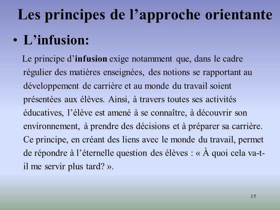 Les principes de l'approche orientante