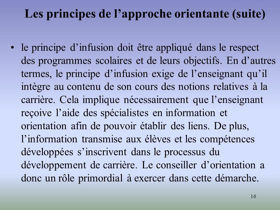 Les principes de l'approche orientante (suite)