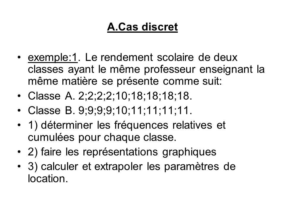 A.Cas discret exemple:1. Le rendement scolaire de deux classes ayant le même professeur enseignant la même matière se présente comme suit: