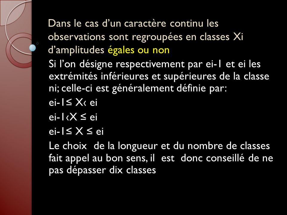 Dans le cas d'un caractère continu les observations sont regroupées en classes Xi d'amplitudes égales ou non