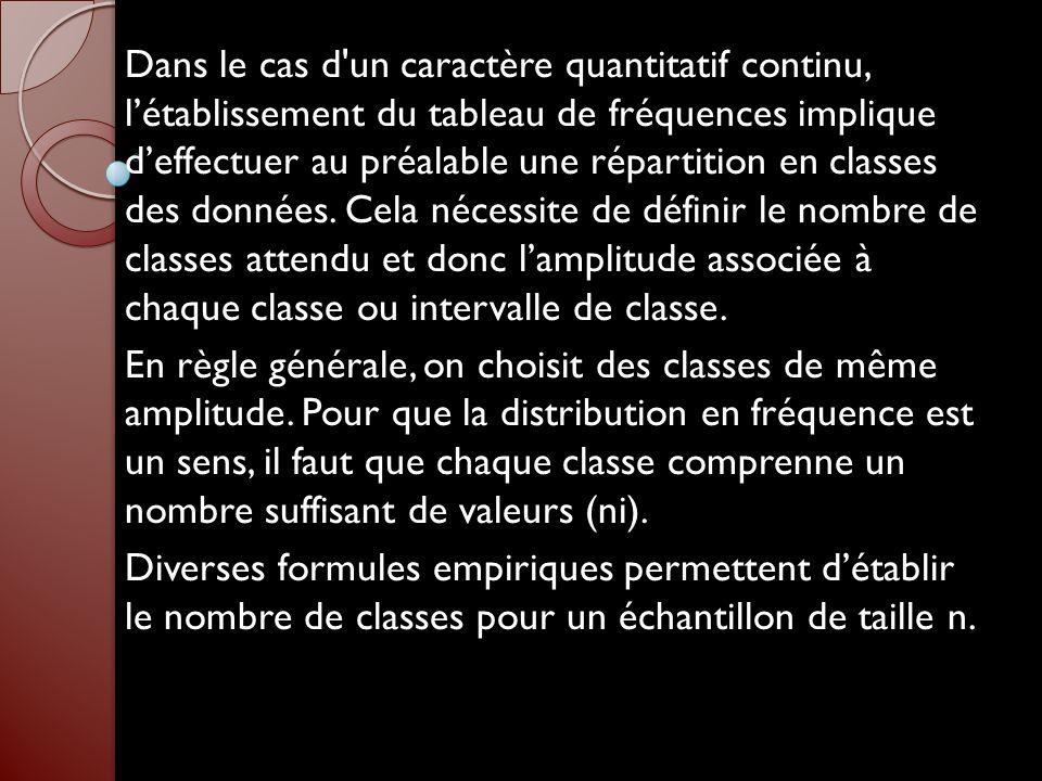 Dans le cas d un caractère quantitatif continu, l'établissement du tableau de fréquences implique d'effectuer au préalable une répartition en classes des données. Cela nécessite de définir le nombre de classes attendu et donc l'amplitude associée à chaque classe ou intervalle de classe.