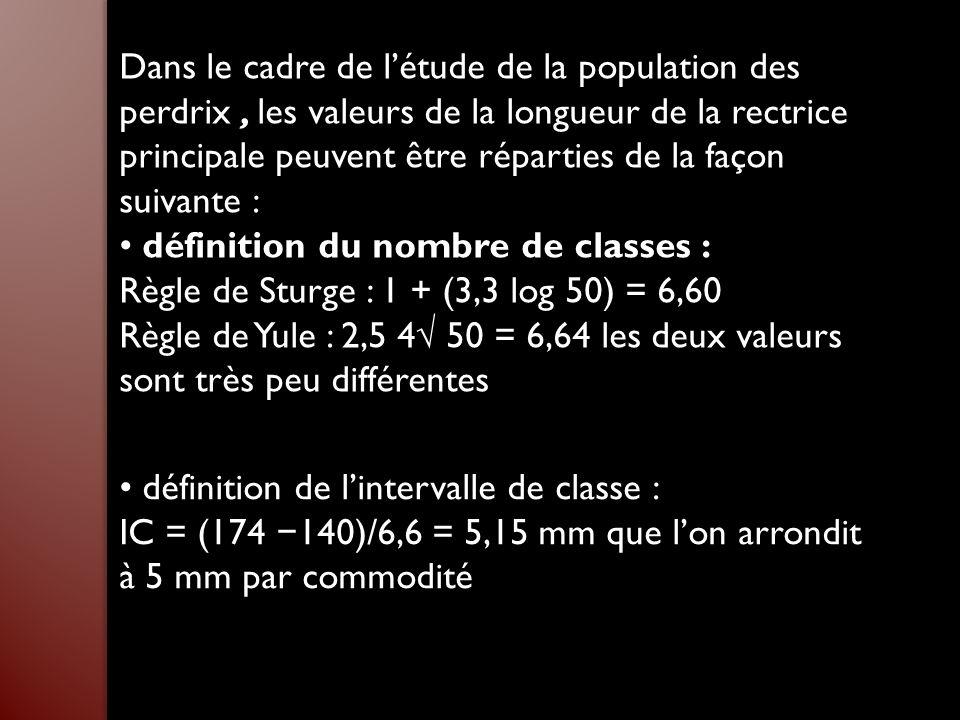 Dans le cadre de l'étude de la population des perdrix , les valeurs de la longueur de la rectrice principale peuvent être réparties de la façon suivante :