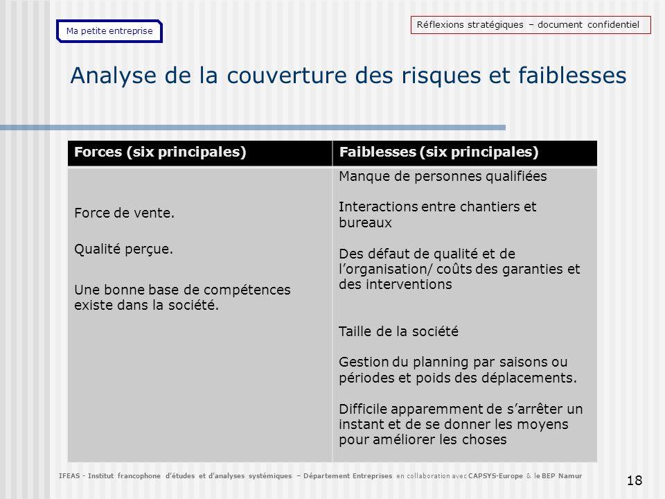Analyse de la couverture des risques et faiblesses