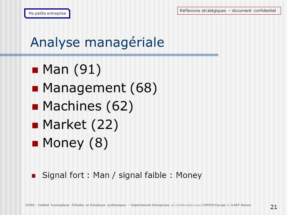 Analyse managériale Man (91) Management (68) Machines (62) Market (22)