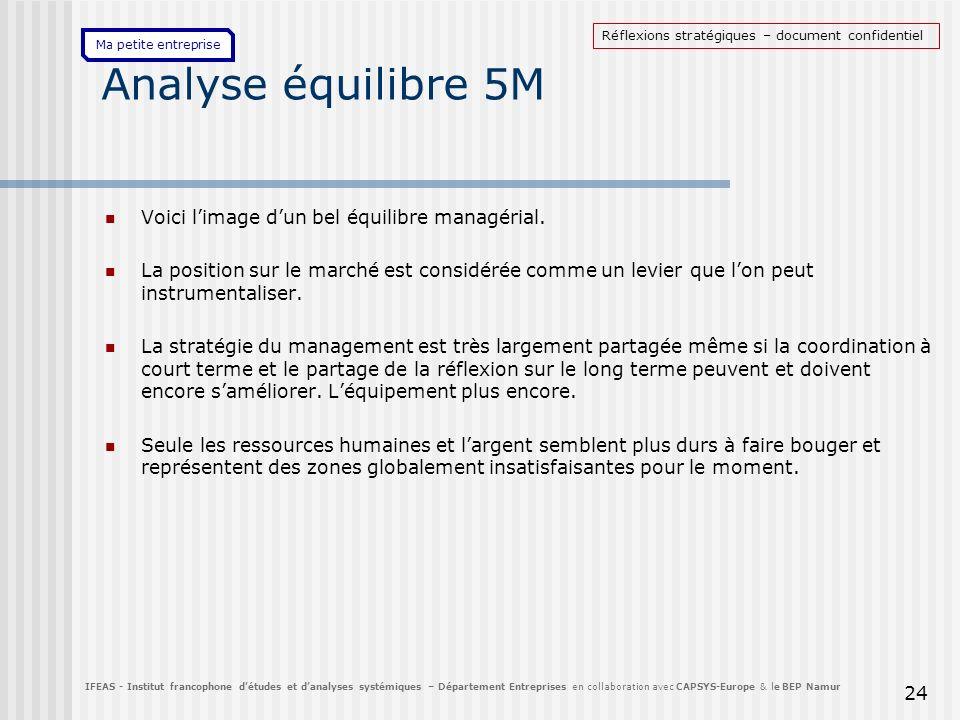 Analyse équilibre 5M Voici l'image d'un bel équilibre managérial.